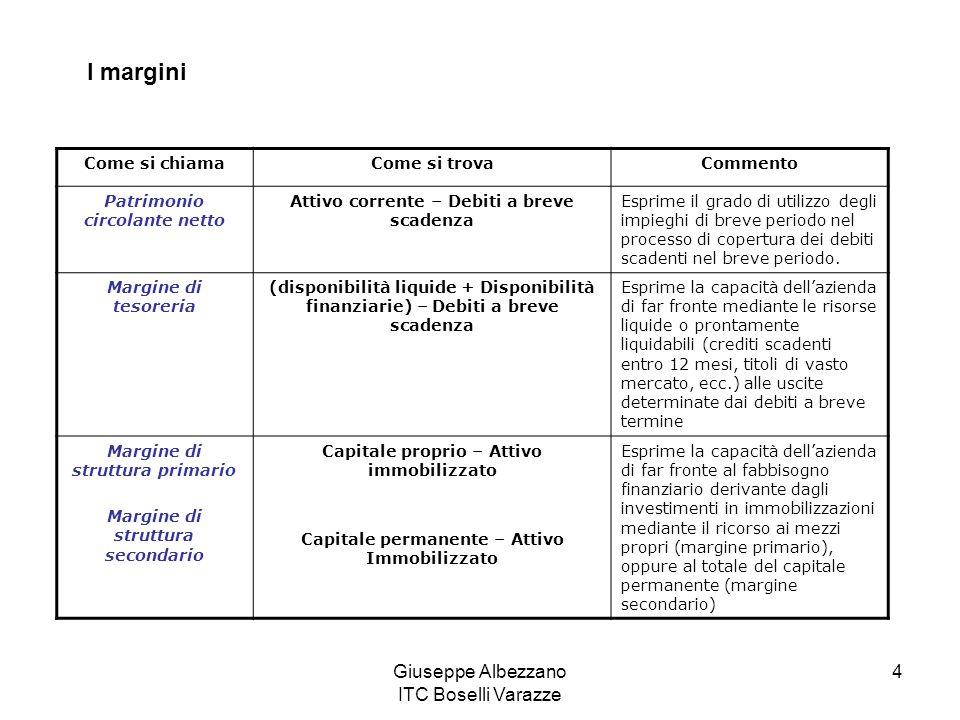 I margini Giuseppe Albezzano ITC Boselli Varazze Come si chiama