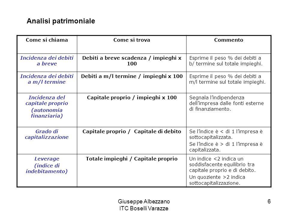 Analisi patrimoniale Giuseppe Albezzano ITC Boselli Varazze