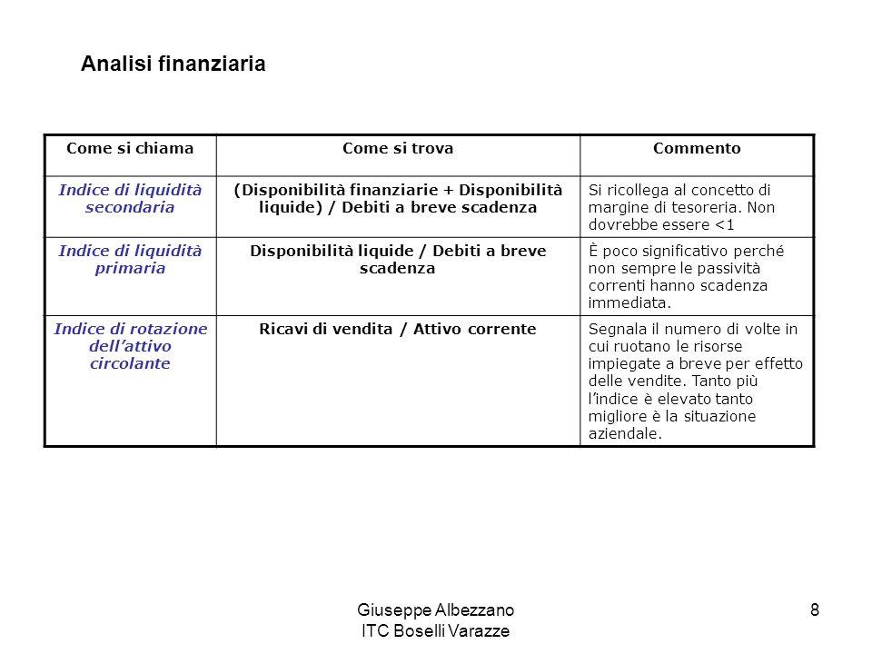 Analisi finanziaria Giuseppe Albezzano ITC Boselli Varazze