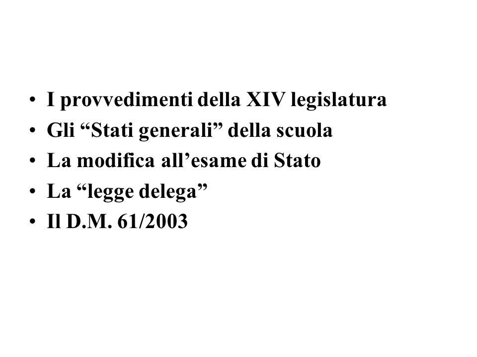 I provvedimenti della XIV legislatura