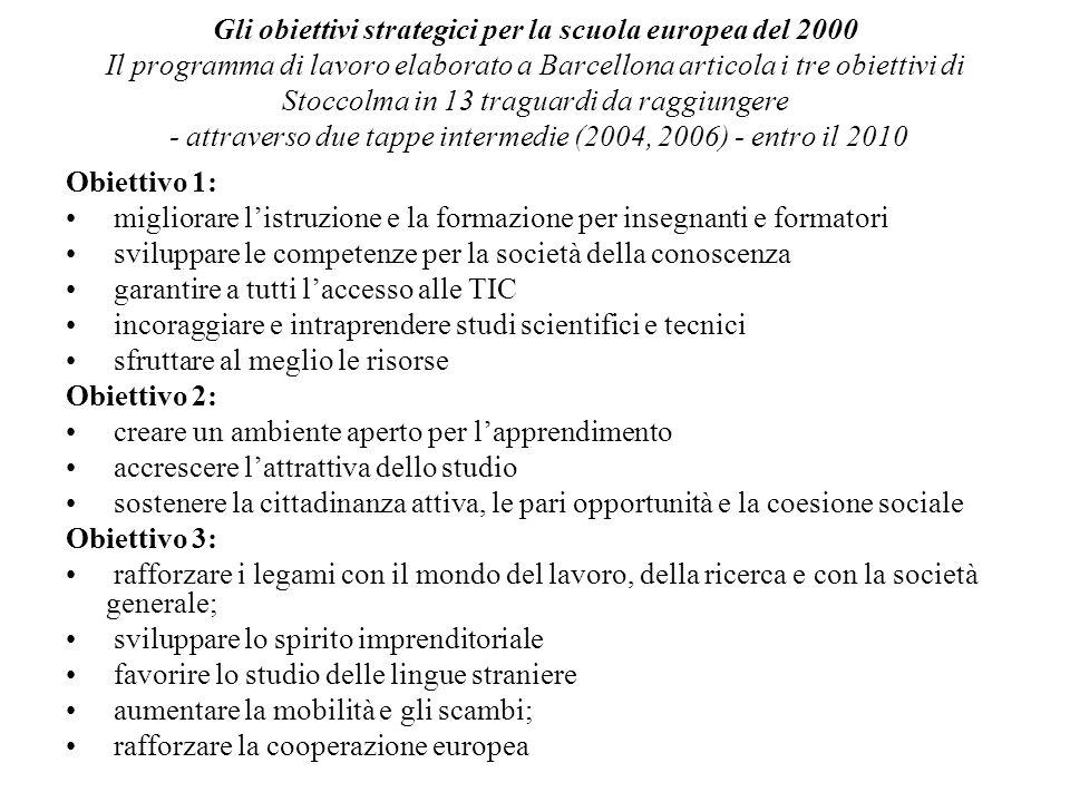 Gli obiettivi strategici per la scuola europea del 2000 Il programma di lavoro elaborato a Barcellona articola i tre obiettivi di Stoccolma in 13 traguardi da raggiungere - attraverso due tappe intermedie (2004, 2006) - entro il 2010