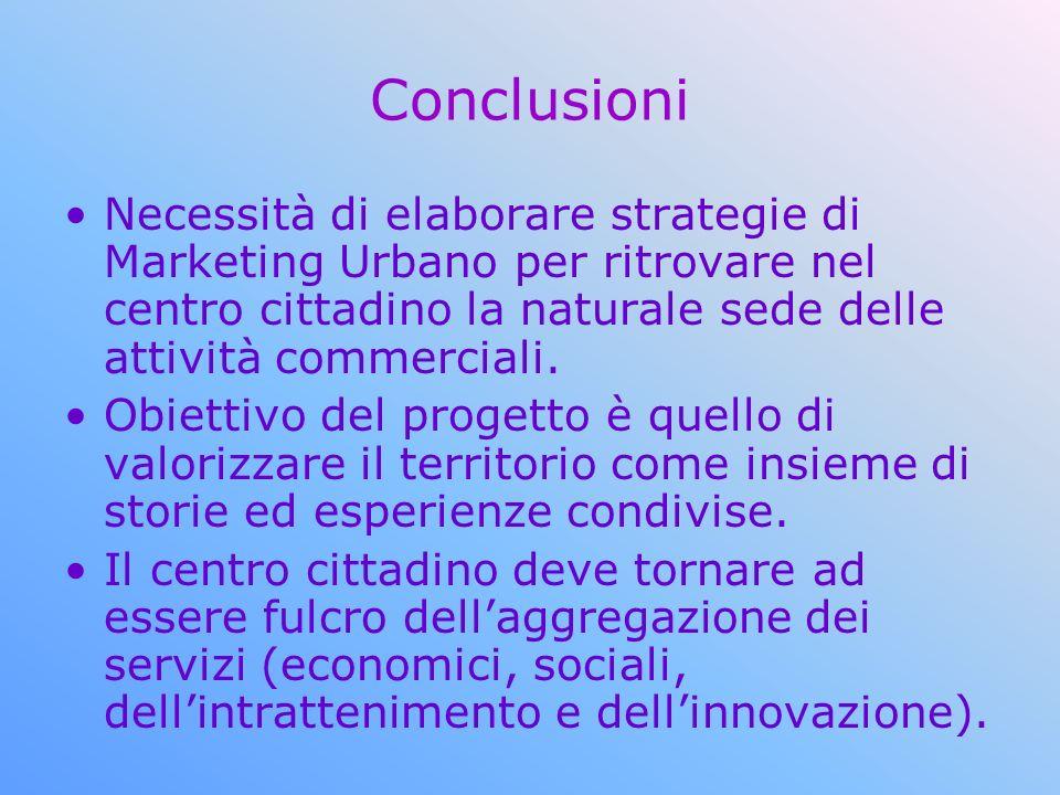 Conclusioni Necessità di elaborare strategie di Marketing Urbano per ritrovare nel centro cittadino la naturale sede delle attività commerciali.