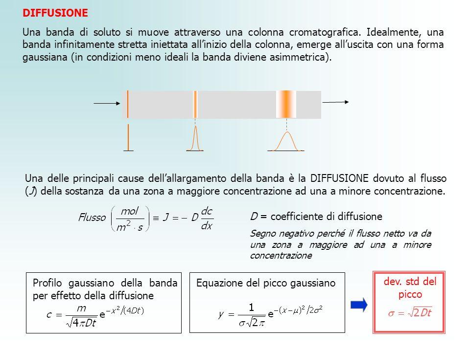 D = coefficiente di diffusione