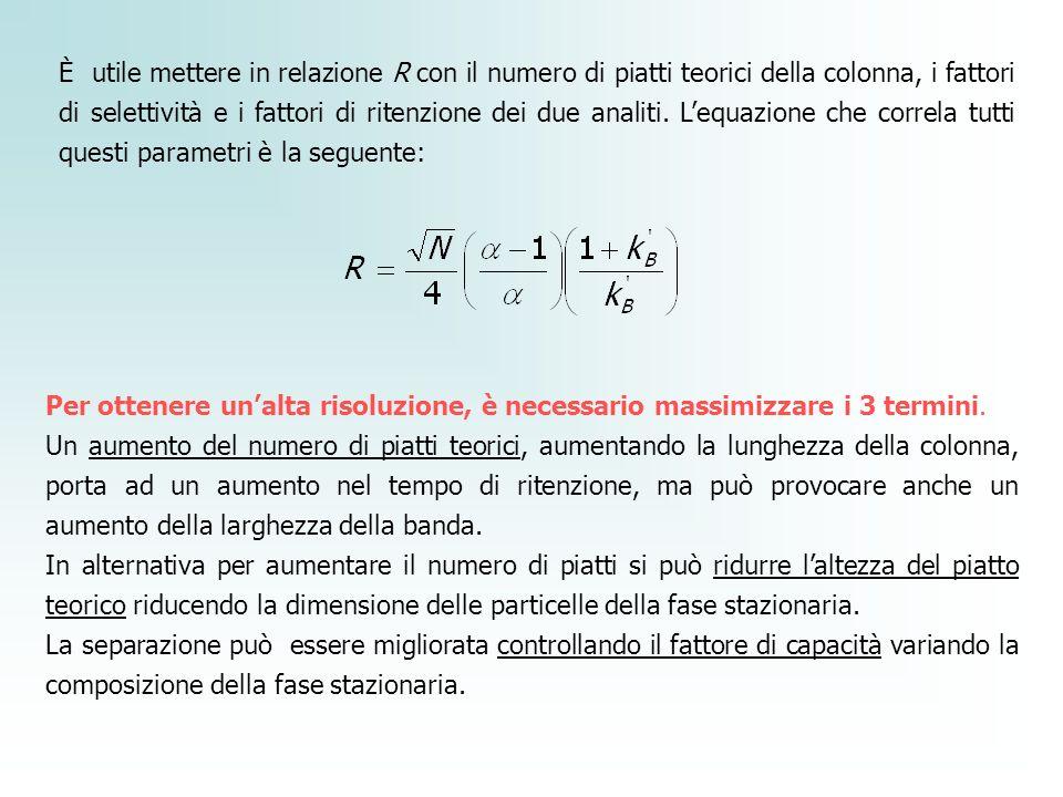 È utile mettere in relazione R con il numero di piatti teorici della colonna, i fattori di selettività e i fattori di ritenzione dei due analiti. L'equazione che correla tutti questi parametri è la seguente: