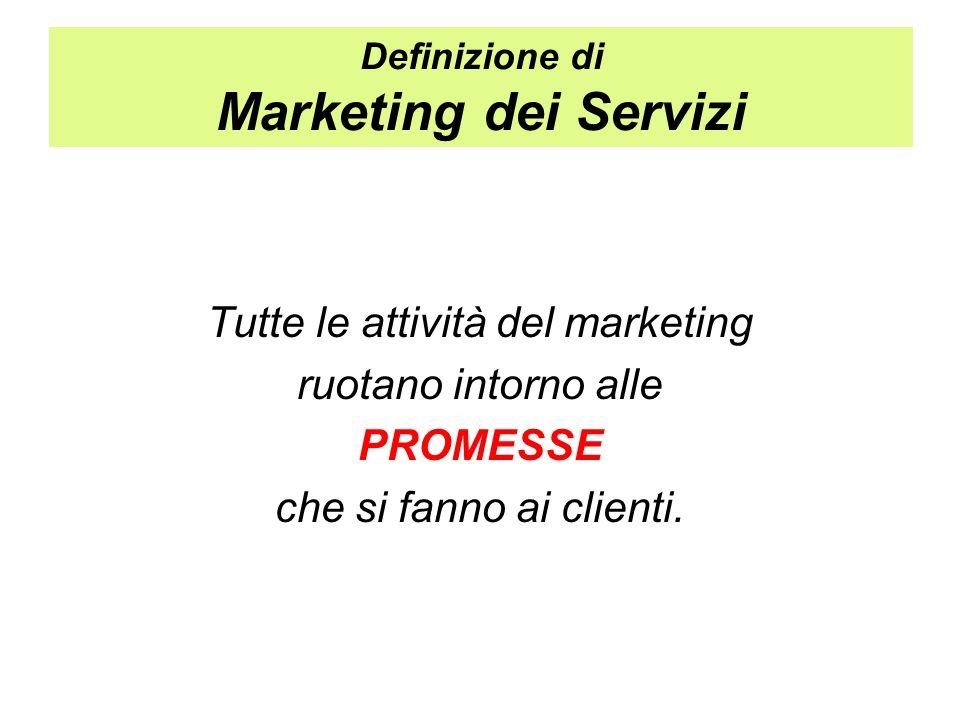 Definizione di Marketing dei Servizi