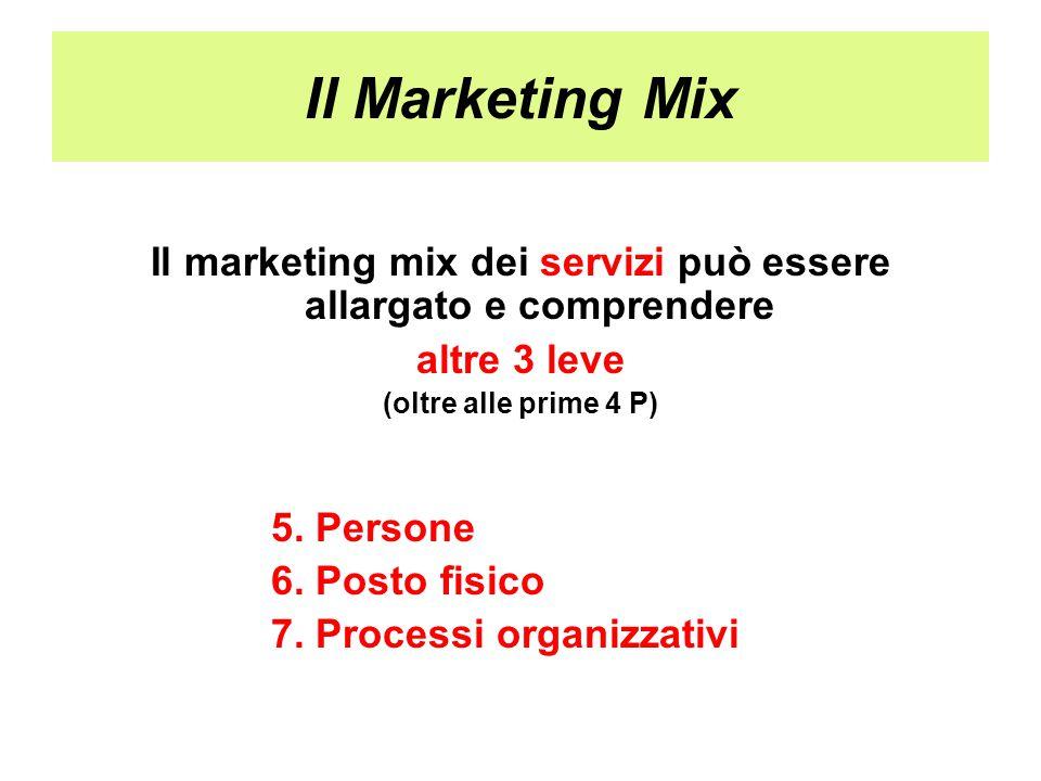 Il marketing mix dei servizi può essere allargato e comprendere