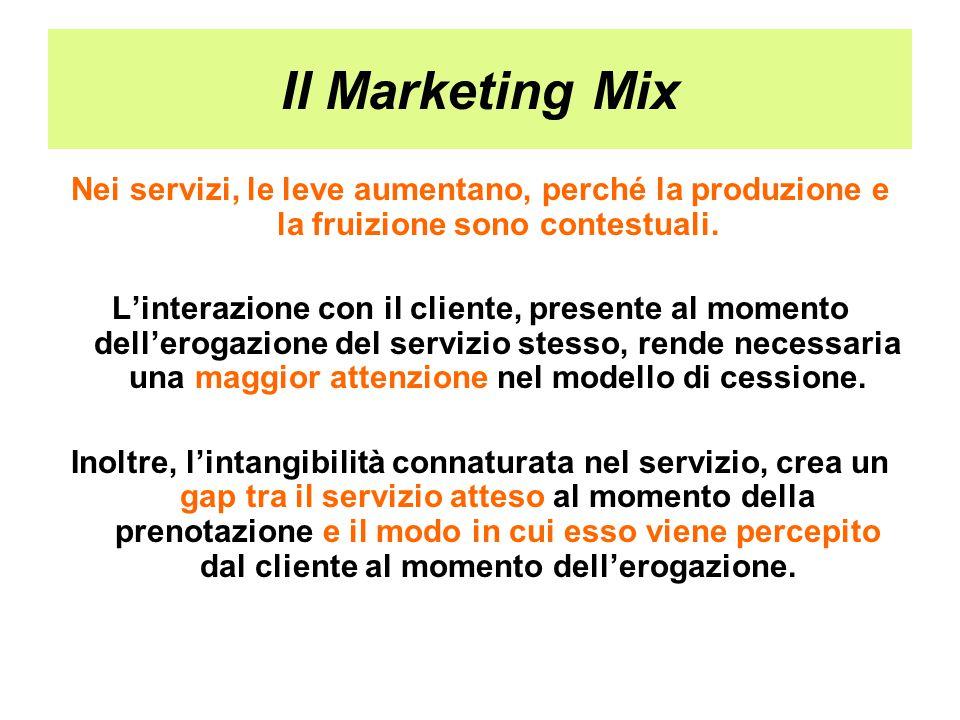Il Marketing Mix Nei servizi, le leve aumentano, perché la produzione e la fruizione sono contestuali.