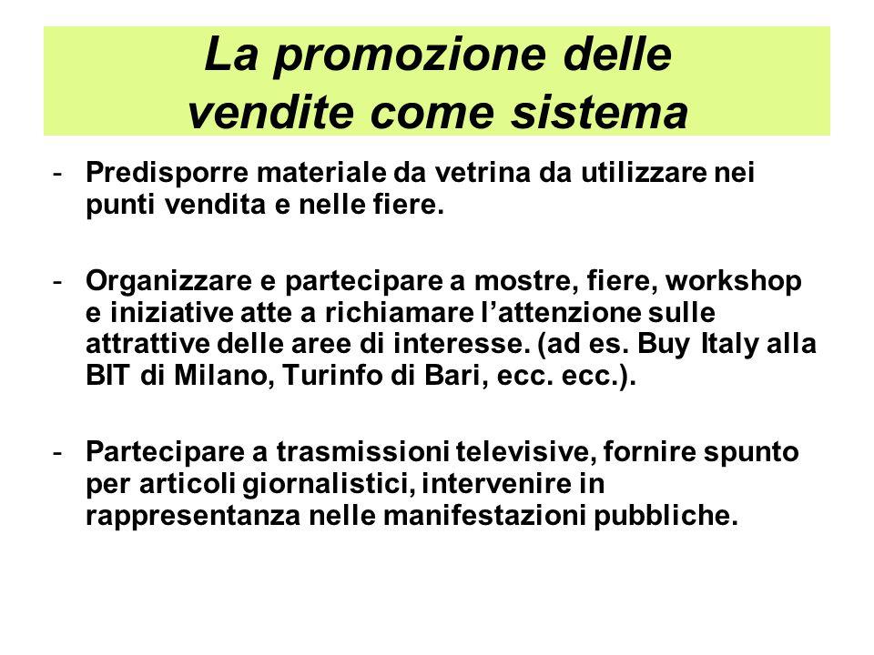 La promozione delle vendite come sistema