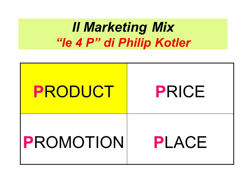 Il Marketing Mix le 4 P di Philip Kotler