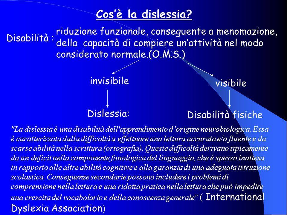 Cos'è la dislessia riduzione funzionale, conseguente a menomazione, della capacità di compiere un'attività nel modo considerato normale.(O.M.S.)