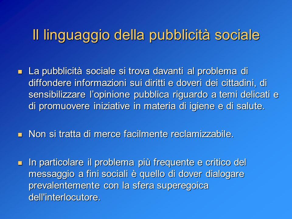 Il linguaggio della pubblicità sociale