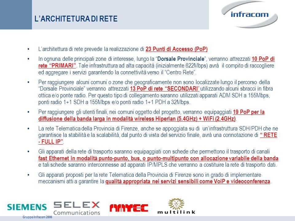 L'ARCHITETURA DI RETE L'architettura di rete prevede la realizzazione di 23 Punti di Accesso (PoP)