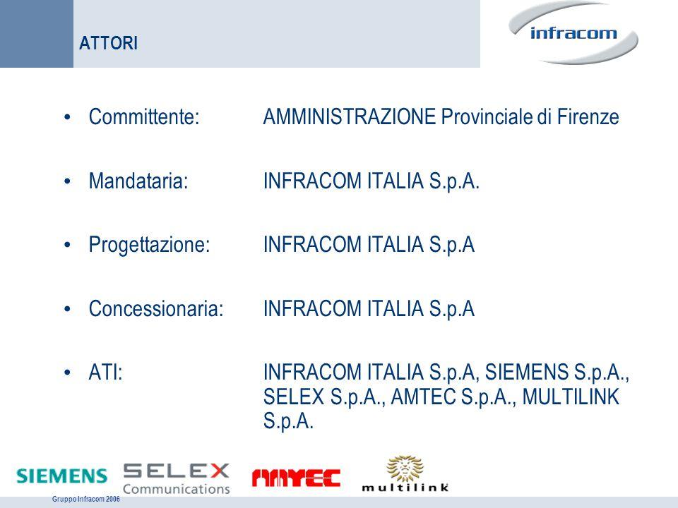 Committente: AMMINISTRAZIONE Provinciale di Firenze