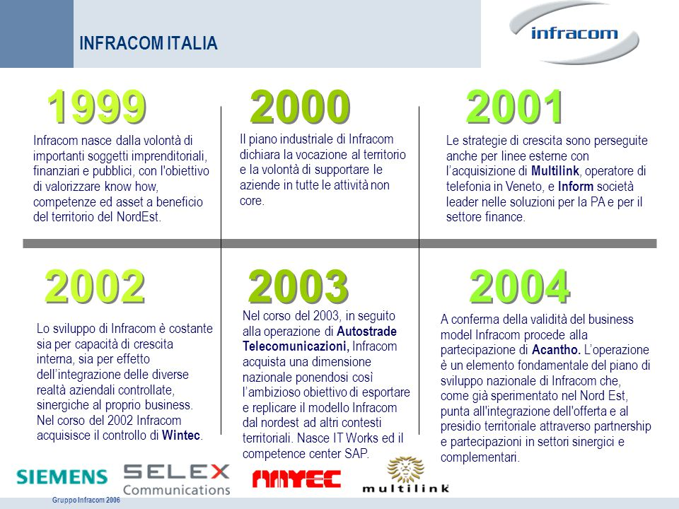 INFRACOM ITALIA 1999. 2000. 2001.