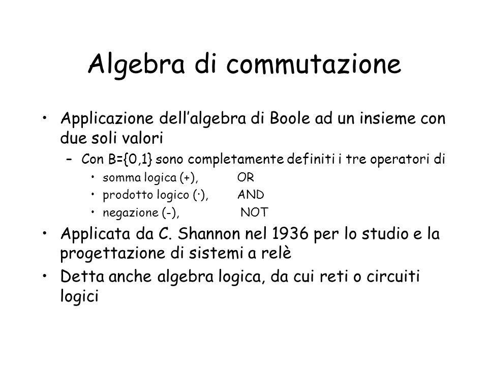 Algebra di commutazione