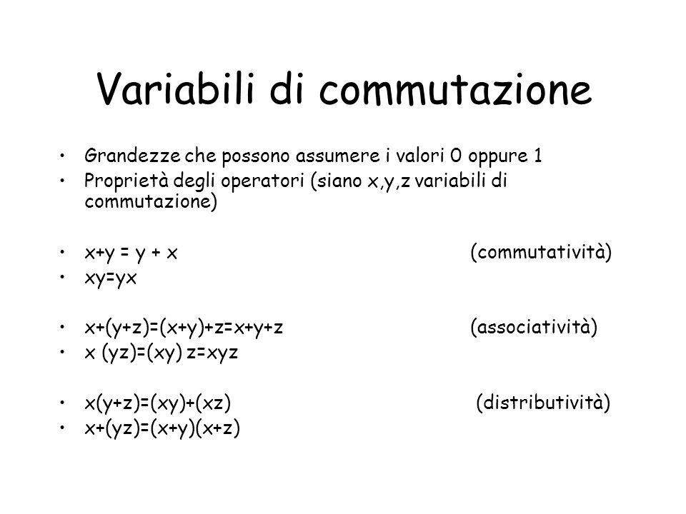 Variabili di commutazione