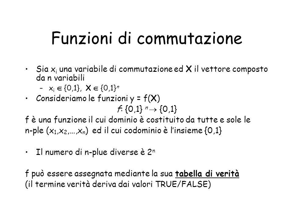 Funzioni di commutazione