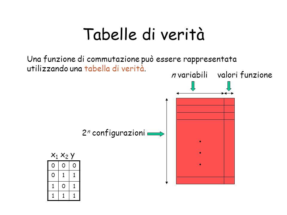 Tabelle di verità Una funzione di commutazione può essere rappresentata utilizzando una tabella di verità.