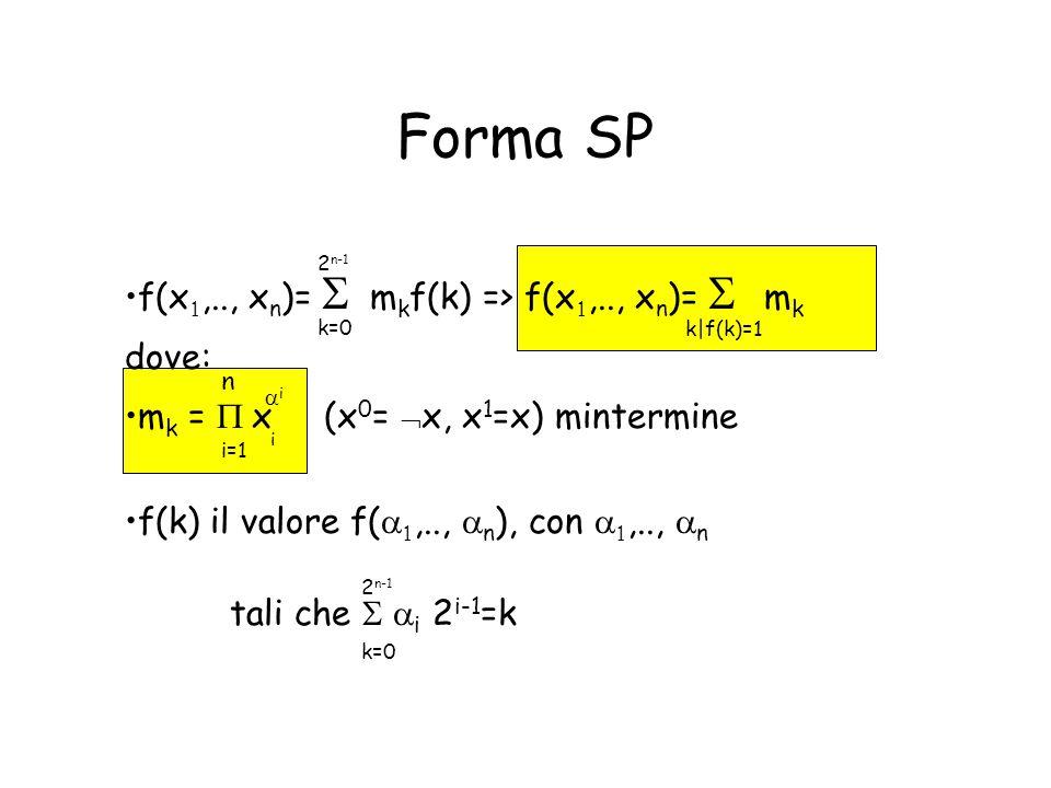 Forma SP f(x1,.., xn)= S mkf(k) => f(x1,.., xn)= S mk dove: