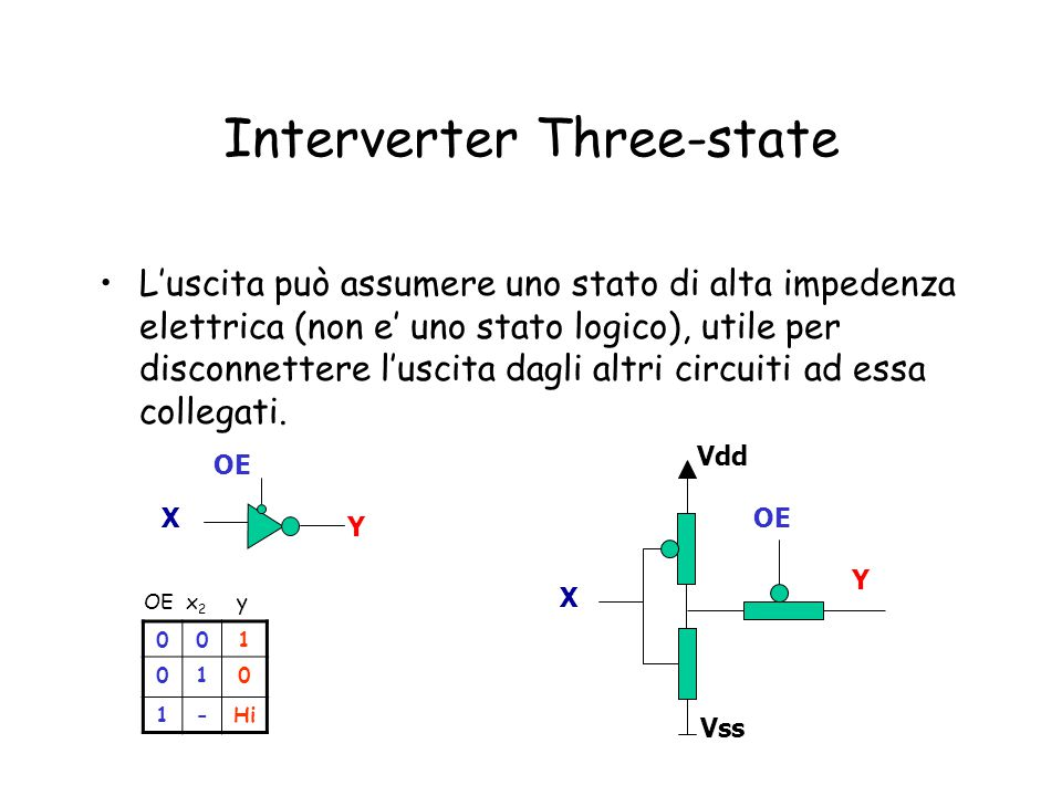 Interverter Three-state