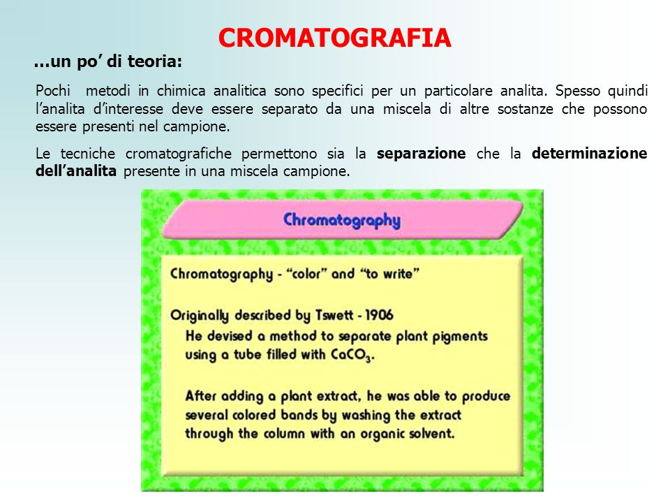 CROMATOGRAFIA …un po' di teoria: