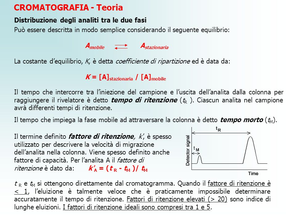 CROMATOGRAFIA - Teoria