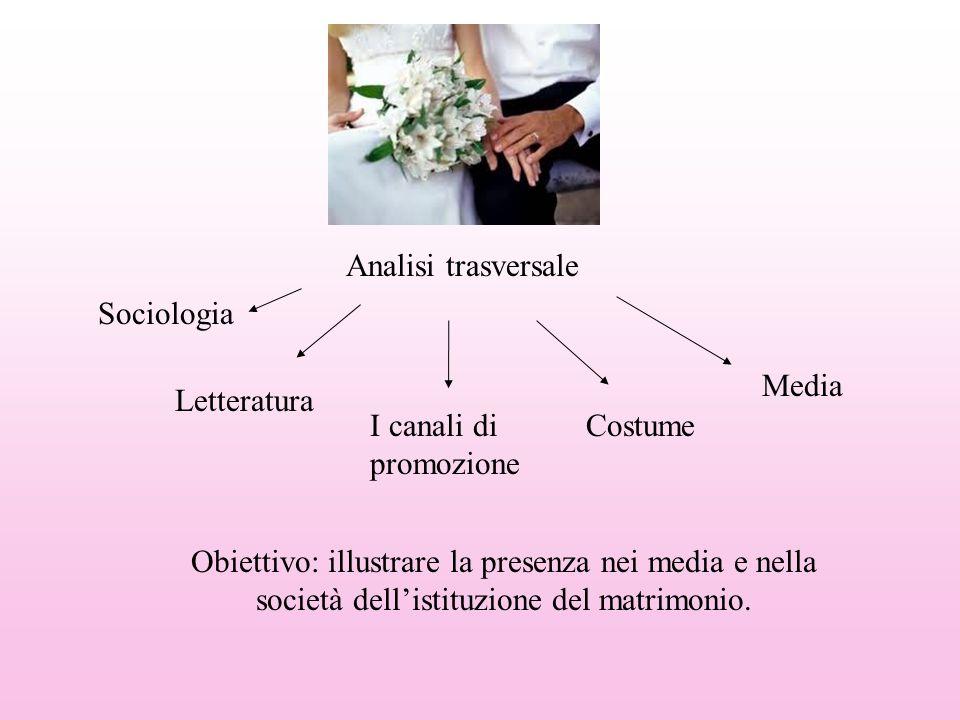 Analisi trasversale Sociologia. Media. Letteratura. I canali di promozione. Costume.