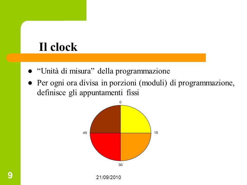 Il clock Unità di misura della programmazione