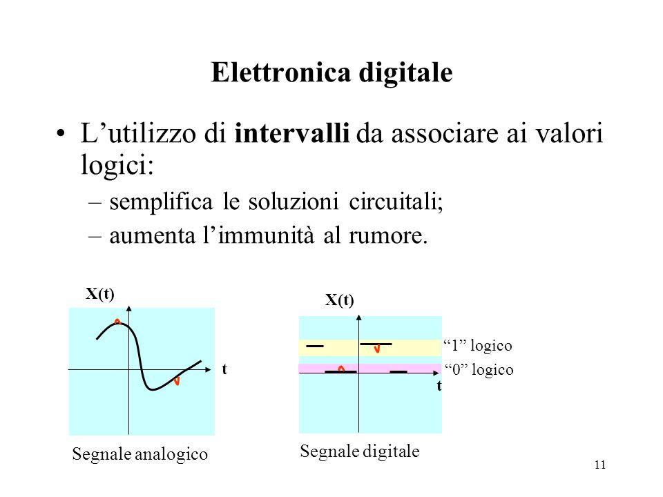 L'utilizzo di intervalli da associare ai valori logici: