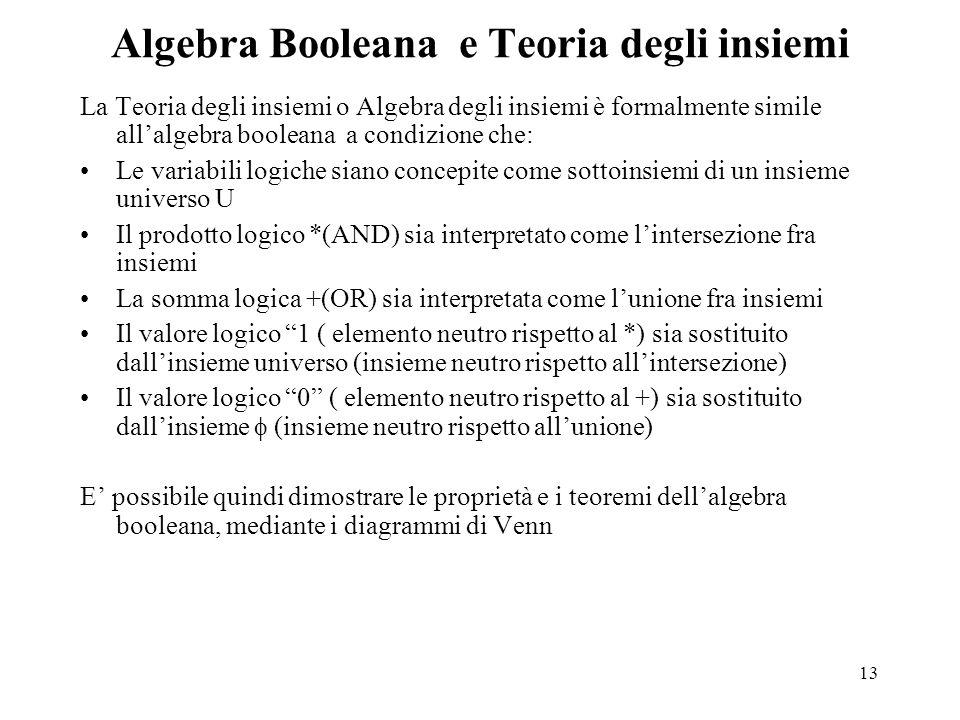 Algebra Booleana e Teoria degli insiemi