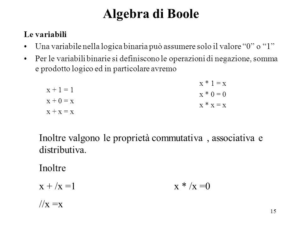 Algebra di Boole Le variabili. Una variabile nella logica binaria può assumere solo il valore 0 o 1