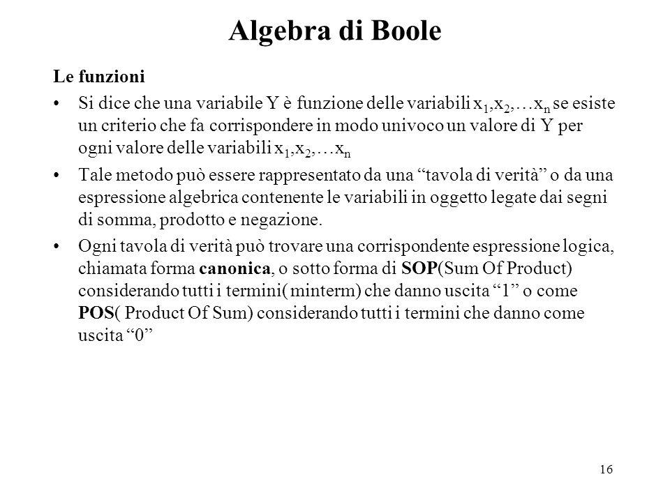 Algebra di Boole Le funzioni