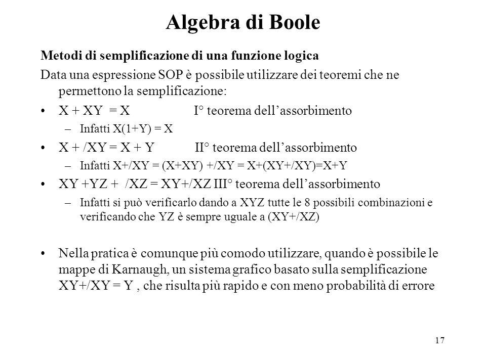 Algebra di Boole Metodi di semplificazione di una funzione logica