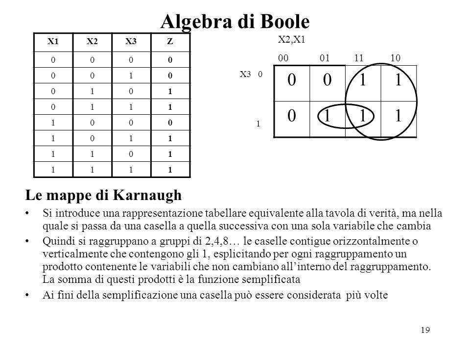 Algebra di Boole 1 Le mappe di Karnaugh
