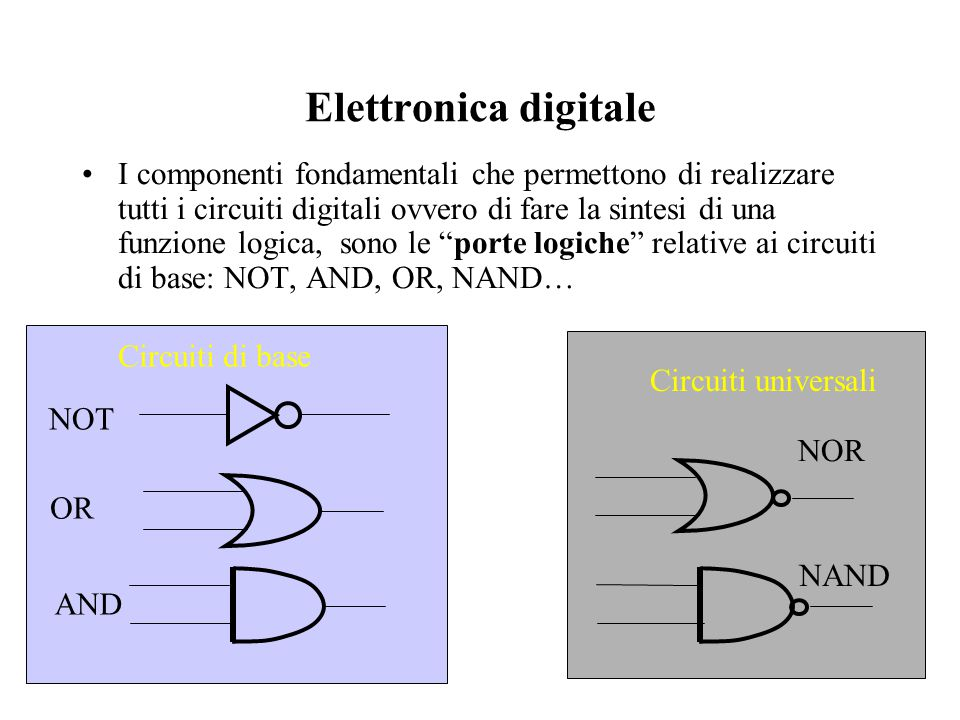 Elettronica digitale