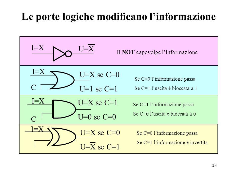 Le porte logiche modificano l'informazione