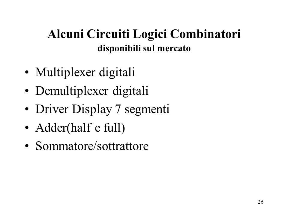 Alcuni Circuiti Logici Combinatori disponibili sul mercato