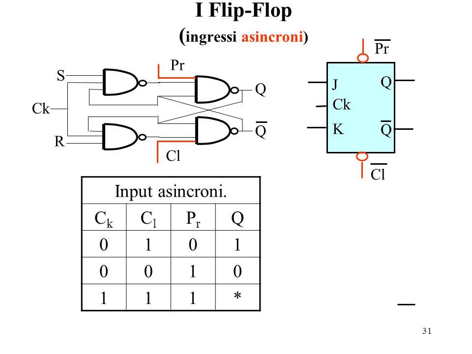 I Flip-Flop (ingressi asincroni)