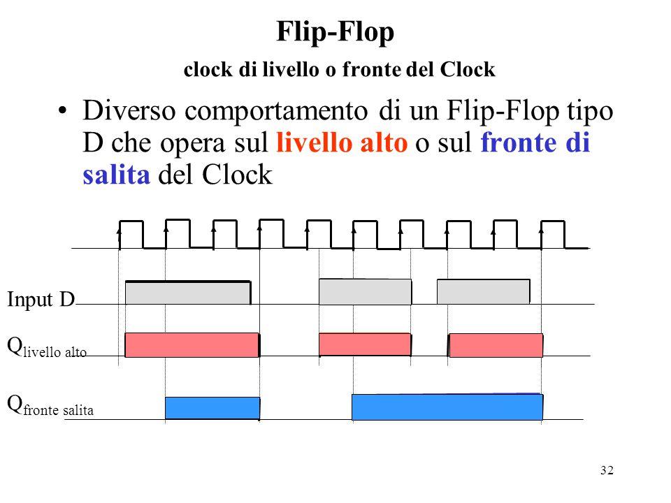 Flip-Flop clock di livello o fronte del Clock