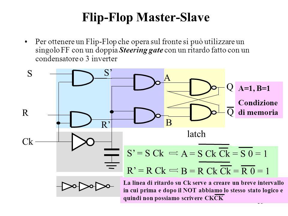 Flip-Flop Master-Slave