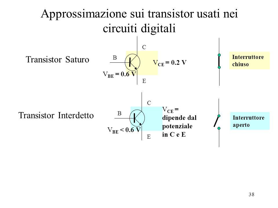 Approssimazione sui transistor usati nei circuiti digitali