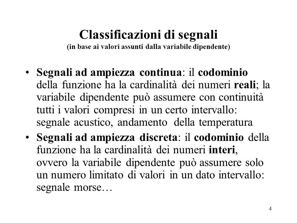 Classificazioni di segnali (in base ai valori assunti dalla variabile dipendente)