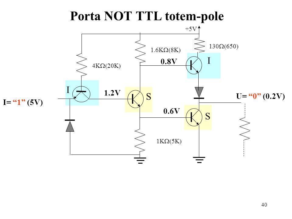 Porta NOT TTL totem-pole