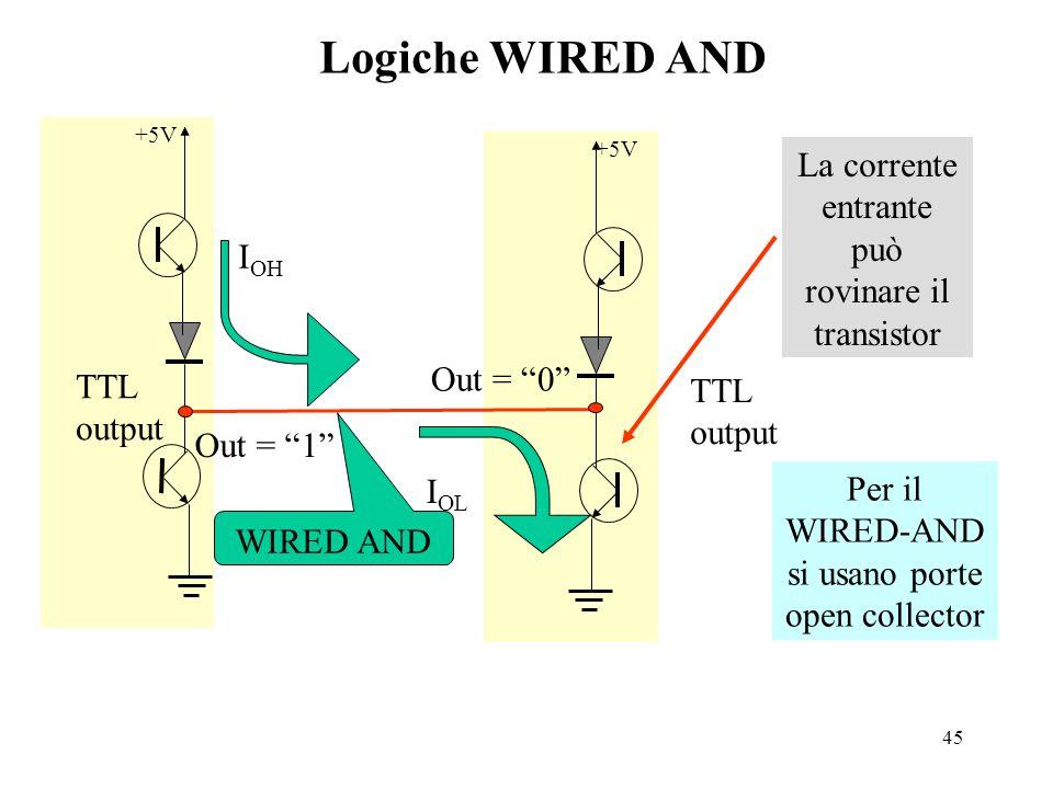 Logiche WIRED AND La corrente entrante può rovinare il transistor IOH