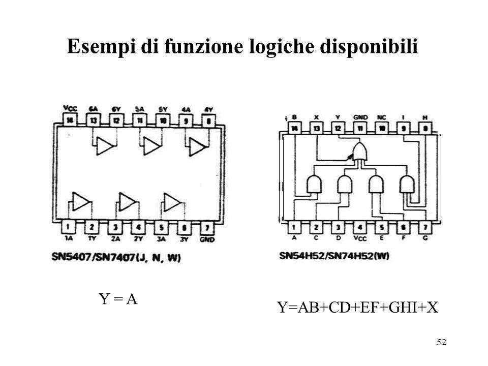 Esempi di funzione logiche disponibili