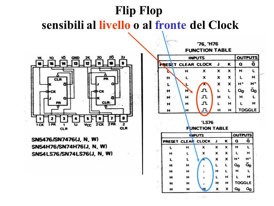 Flip Flop sensibili al livello o al fronte del Clock