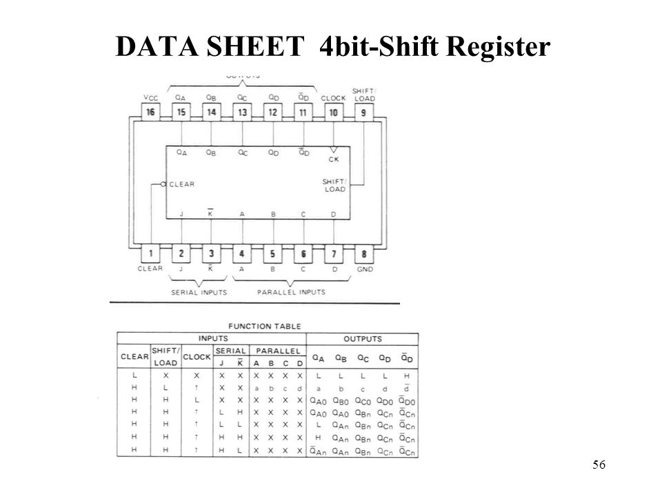 DATA SHEET 4bit-Shift Register