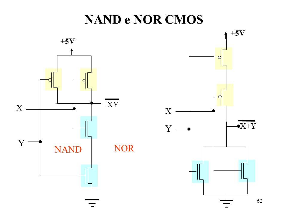 NAND e NOR CMOS +5V +5V XY X X Y X+Y Y NAND NOR
