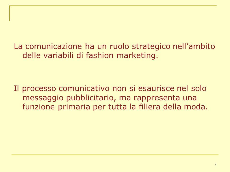 La comunicazione ha un ruolo strategico nell'ambito delle variabili di fashion marketing.