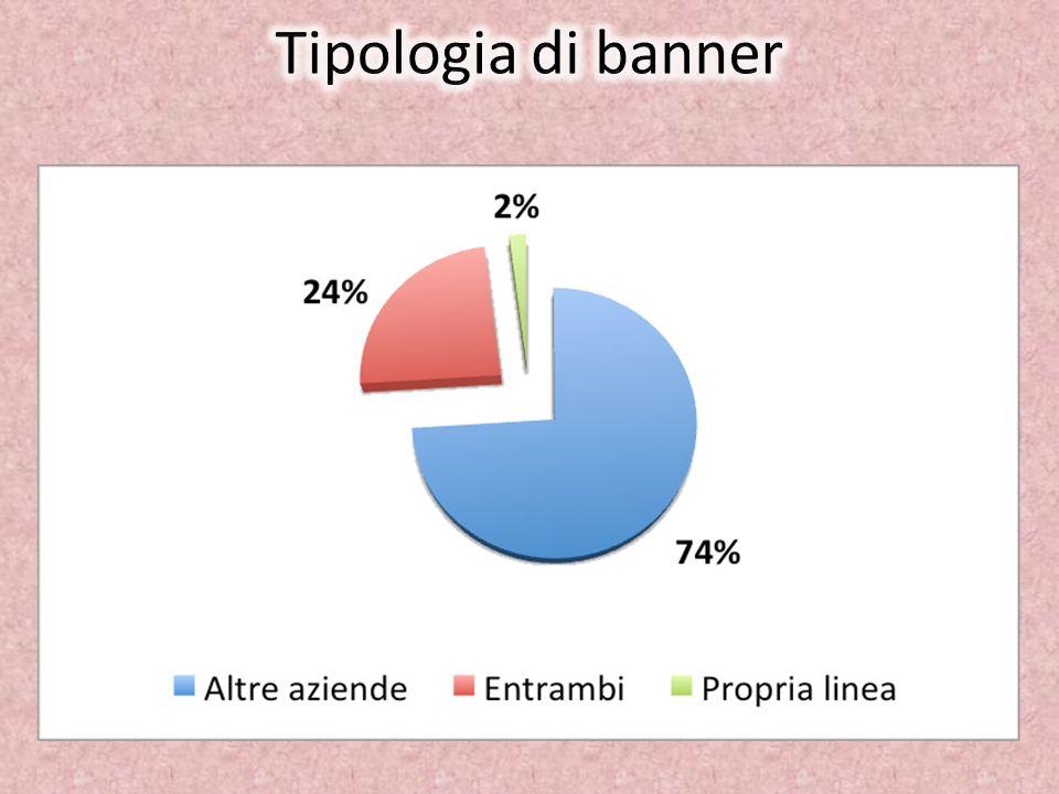 Tipologia di banner